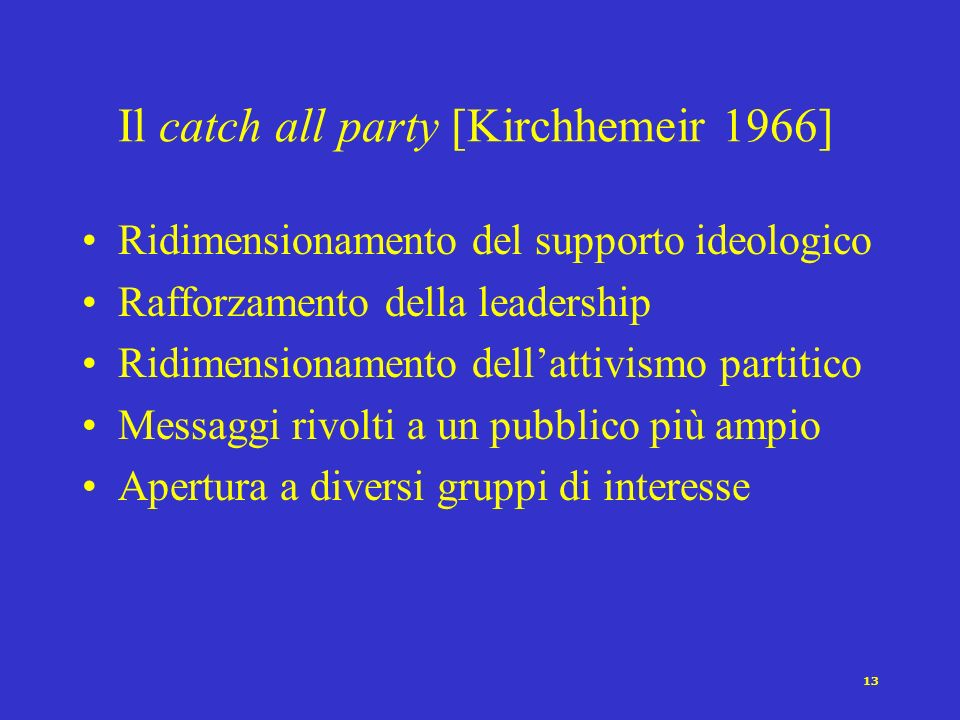 Il catch all party [Kirchhemeir 1966]